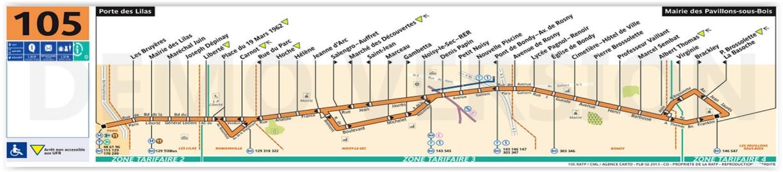 Bus 105 horaires et plan ligne 105 paris for 105 plan