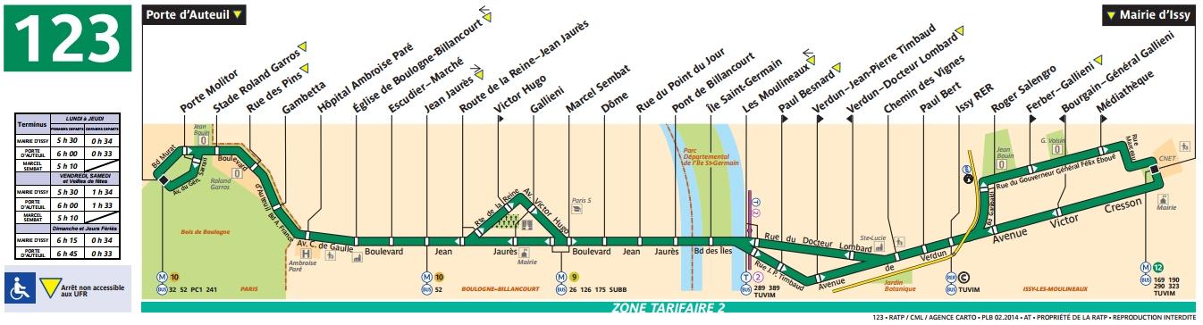 Bus 123 horaires et plan ligne 123 paris for Piscine de boulogne billancourt horaires