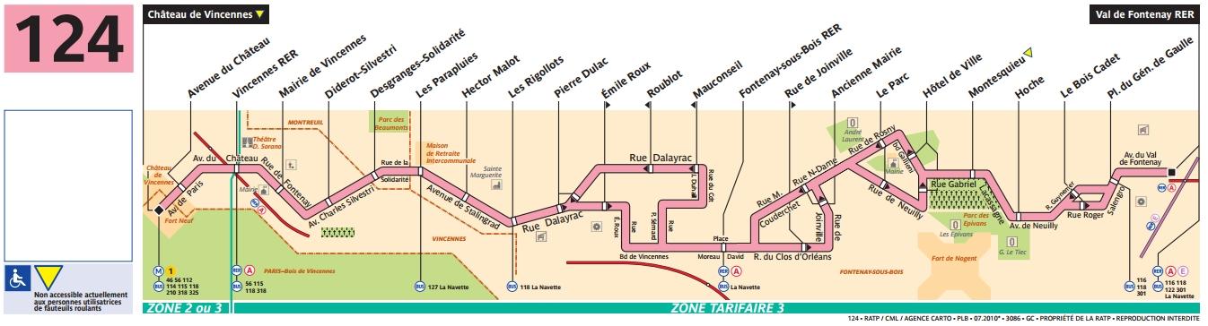 Plan bus Ligne 124