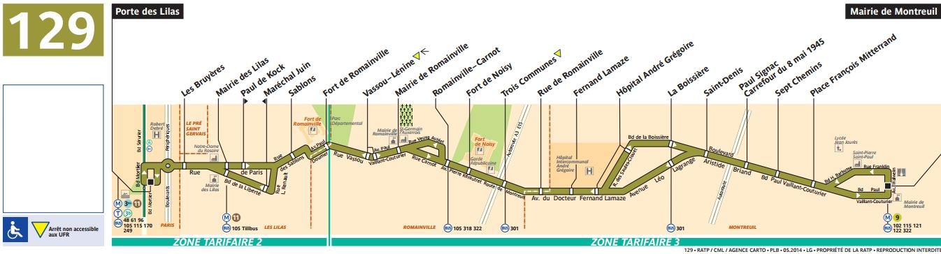 Plan bus Ligne 129