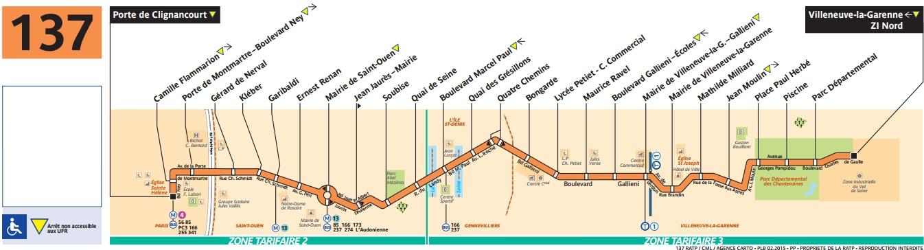 Plan bus Ligne 137