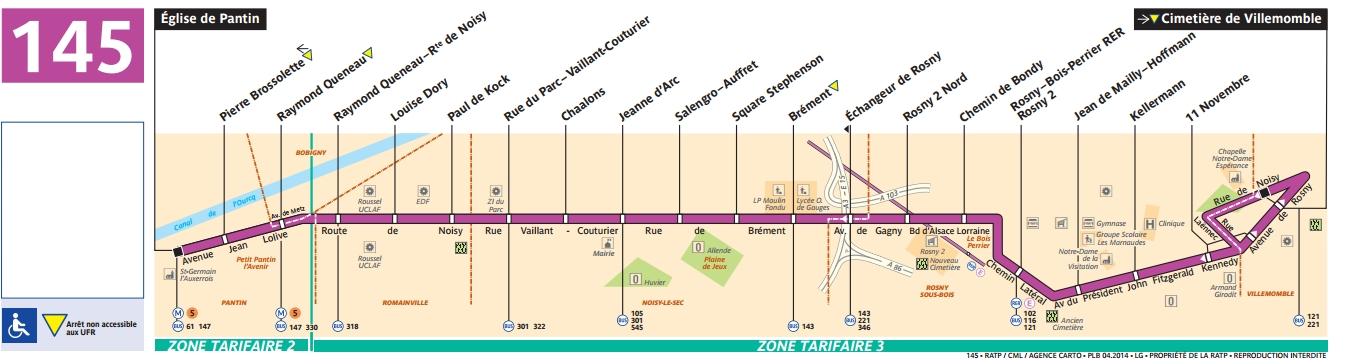 Plan bus Ligne 145