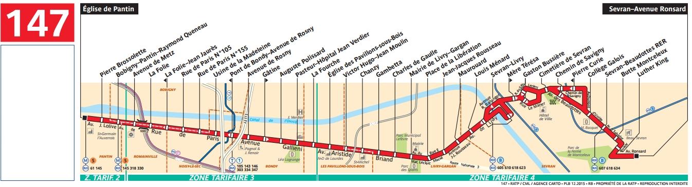 Plan bus Ligne 147