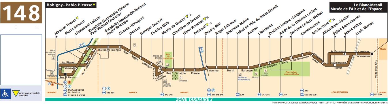 Plan bus Ligne 148
