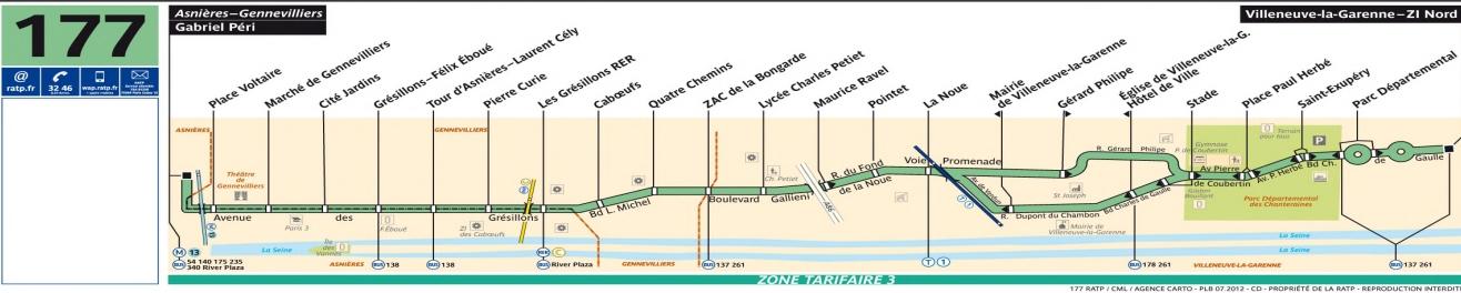 Plan bus Ligne 177