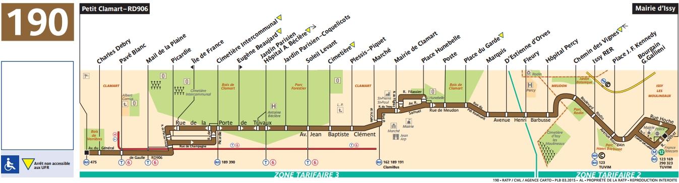 Plan bus Ligne 190