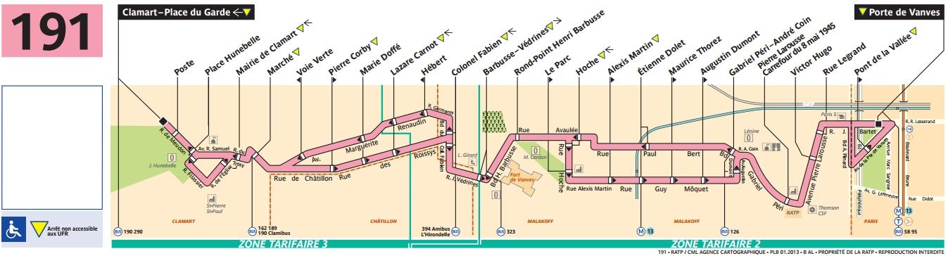 Plan bus Ligne 191