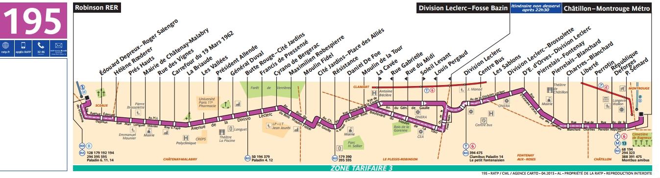 Plan bus Ligne 195