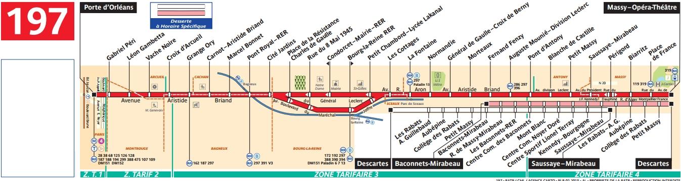BUS 197 : horaires et plan Ligne 197 Paris on