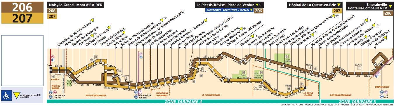 Plan bus Ligne 206