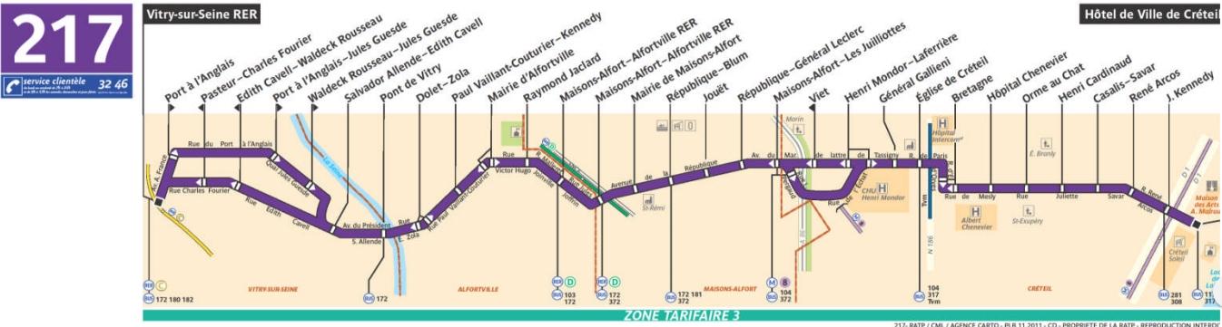 Plan bus Ligne 217