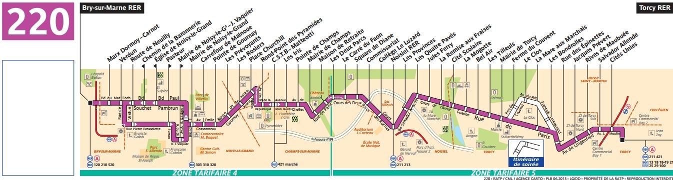 Plan bus Ligne 220