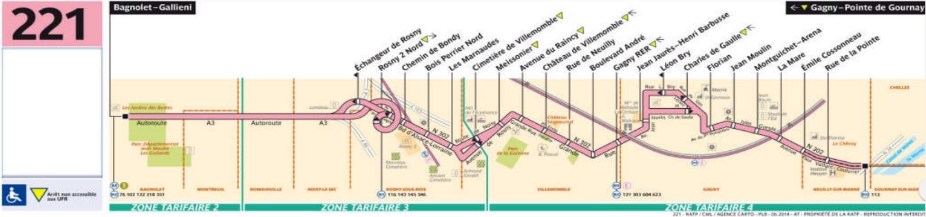 Plan bus Ligne 221