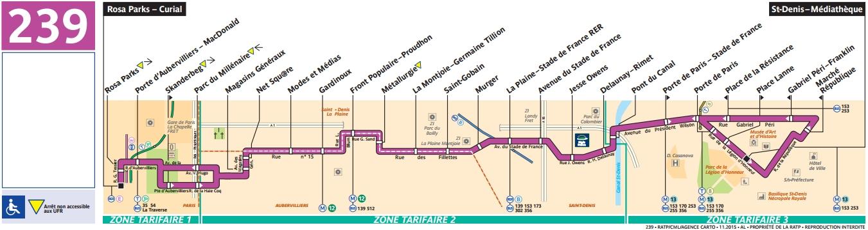 Plan bus Ligne 239