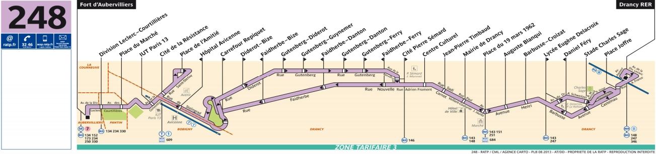 Plan bus Ligne 248