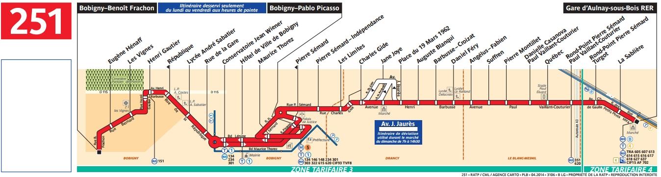 Plan bus Ligne 251