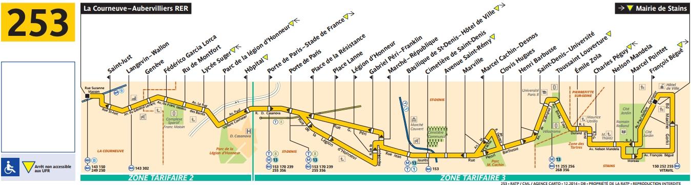 Plan bus Ligne 253