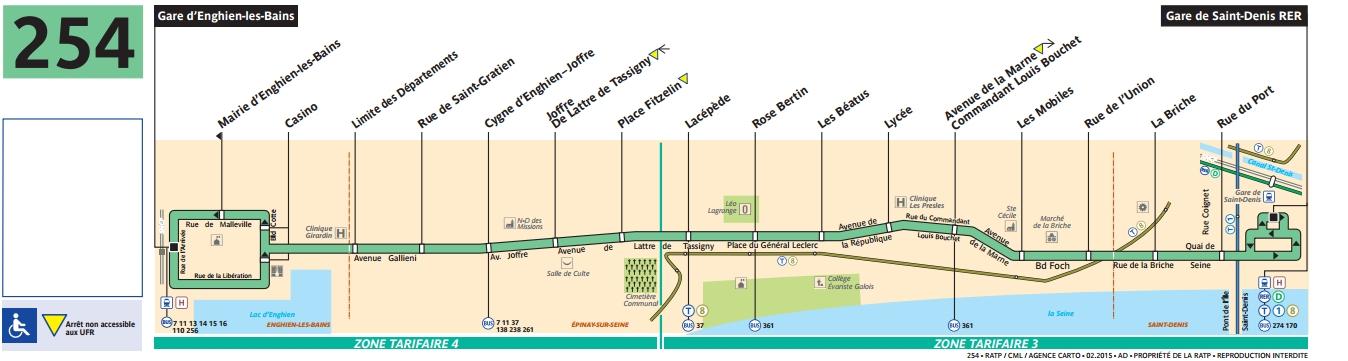 Plan bus Ligne 254