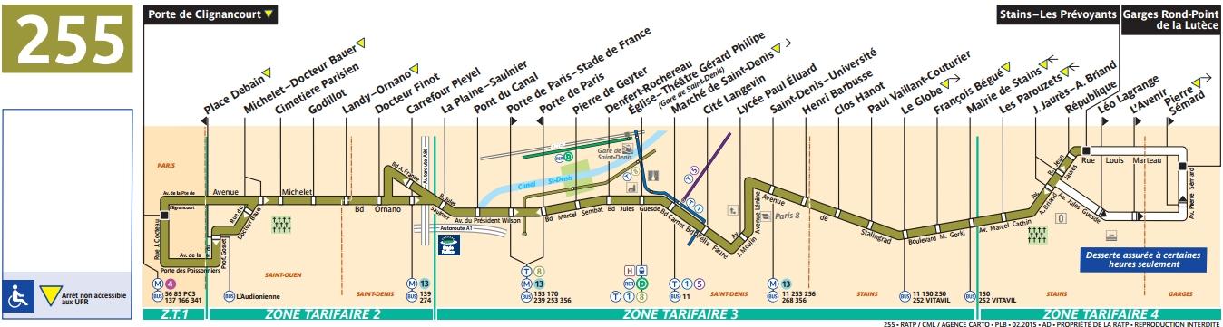Plan bus Ligne 255