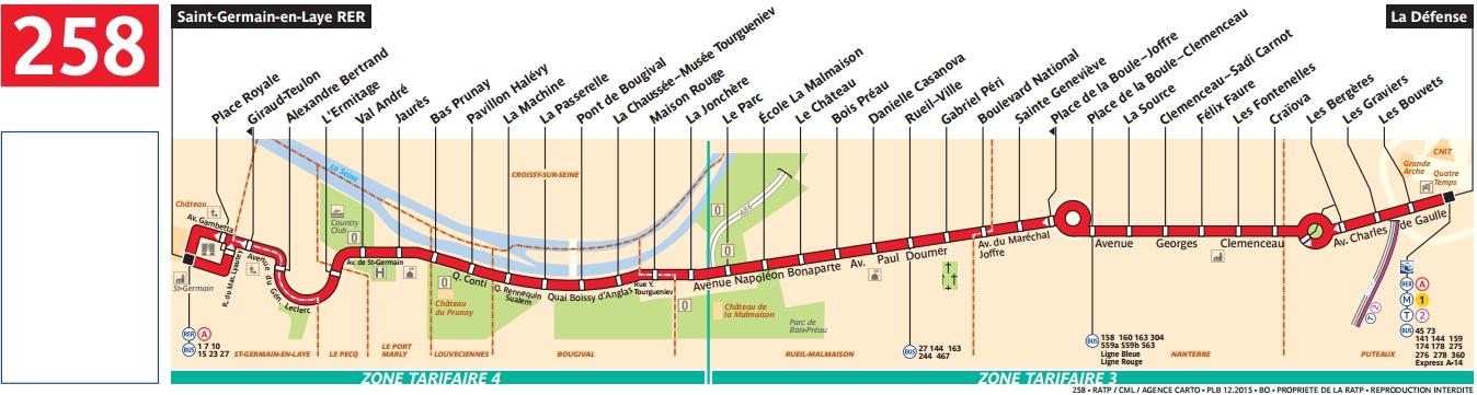 Plan bus Ligne 258