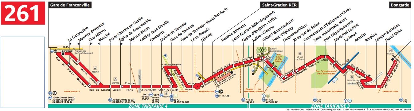 Plan bus Ligne 261