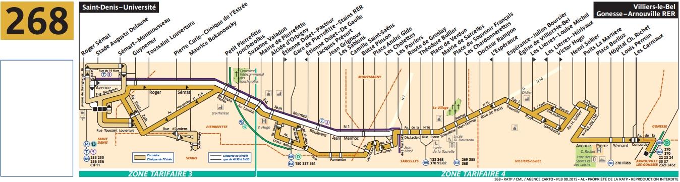 Plan bus Ligne 268