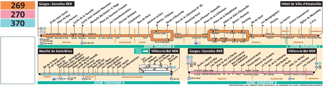 Plan bus Ligne 269