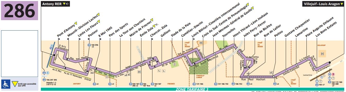 Plan bus Ligne 286