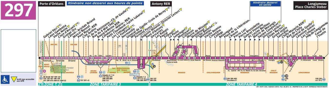 Plan bus Ligne 297