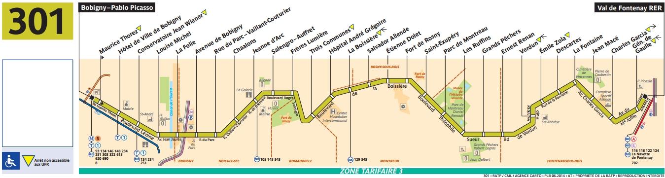 Plan bus Ligne 301