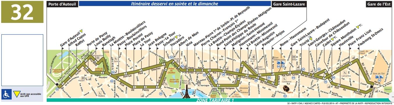 Plan bus Ligne 32