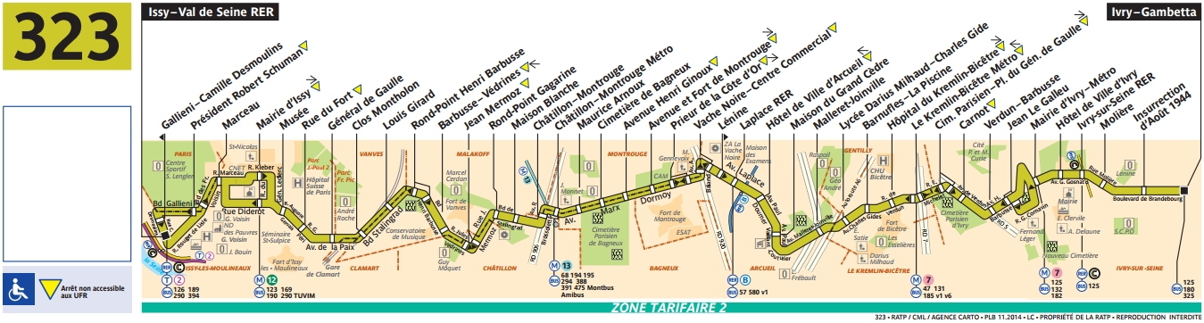Plan bus Ligne 323