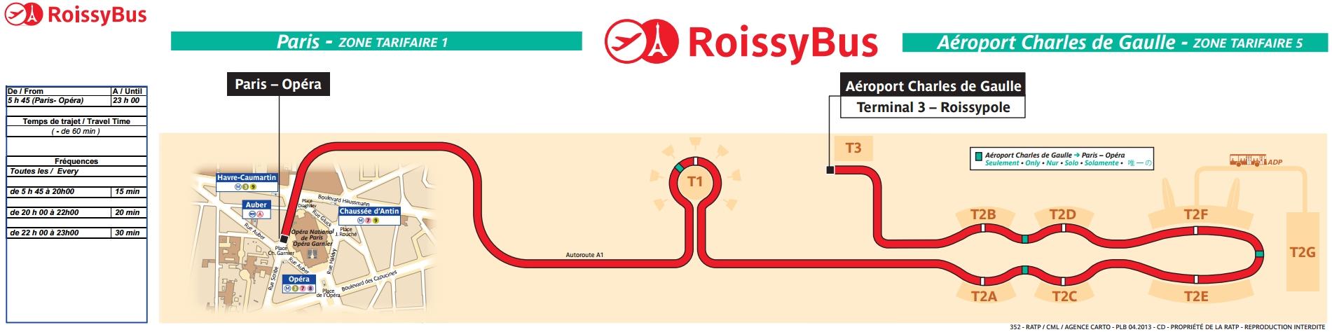 Plan bus Ligne Roissybus