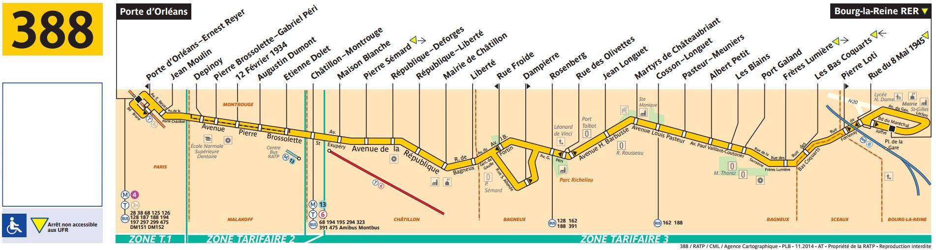 Plan bus Ligne 388