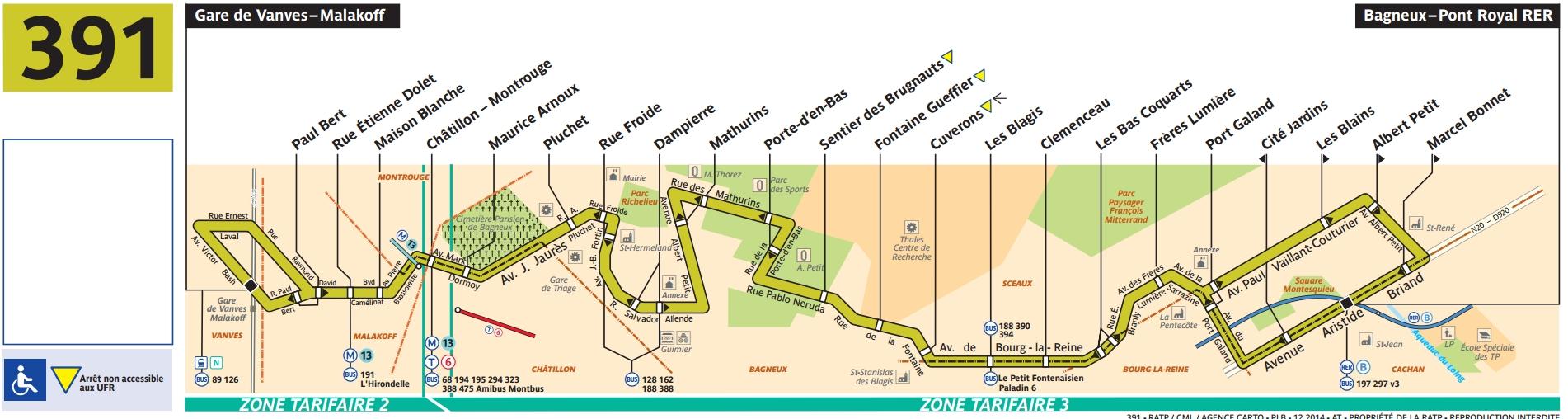 Plan bus Ligne 391