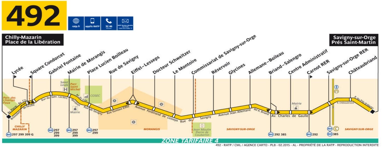Plan bus Ligne 492