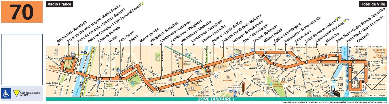 Plan bus Ligne 70