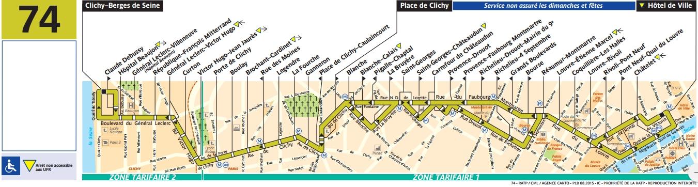 Plan bus Ligne 74